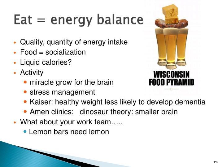 Eat = energy balance