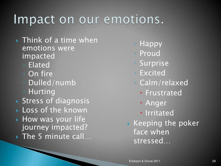 Impact on our emotions.