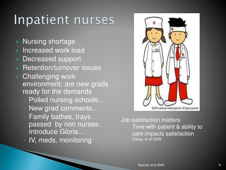 Inpatient nurses