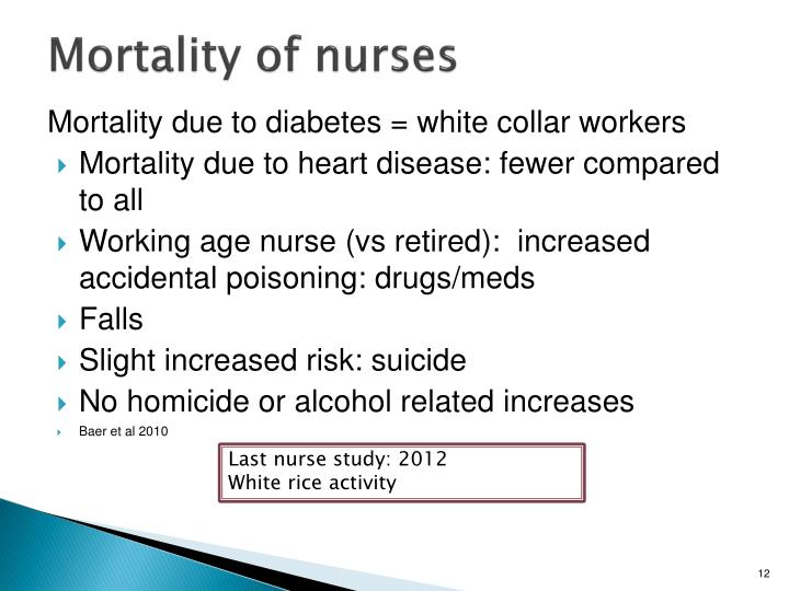 Mortality of nurses