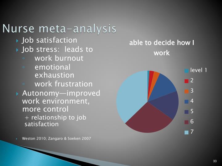 Nurse meta-analysis