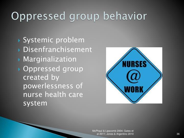 Oppressed group behavior