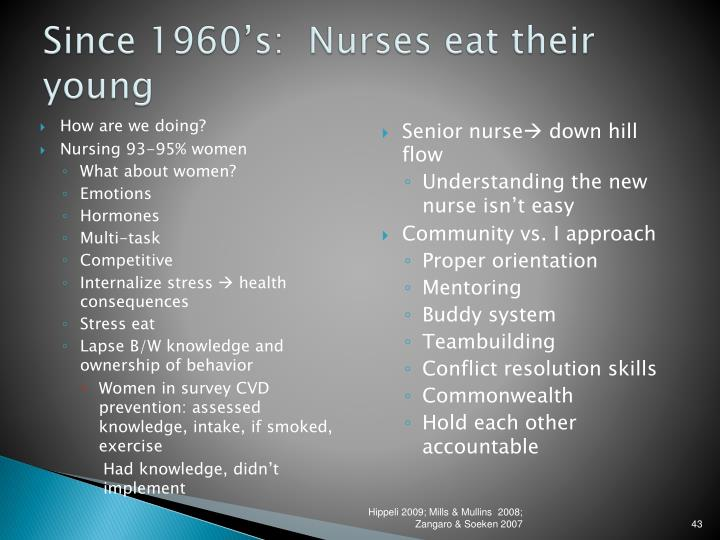Since 1960's:  Nurses eat their young
