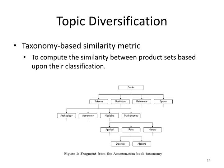 Topic Diversification