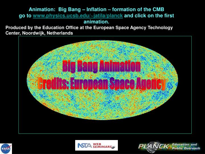 Animation:  Big Bang – Inflation – formation of the CMB