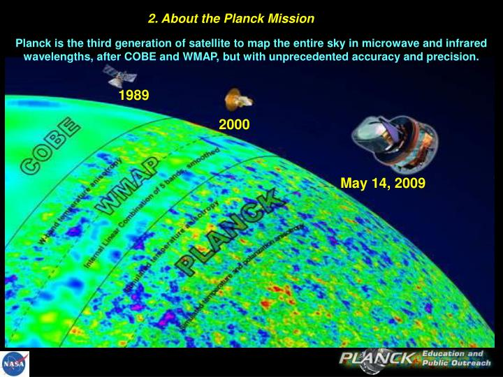 2. About the Planck Mission