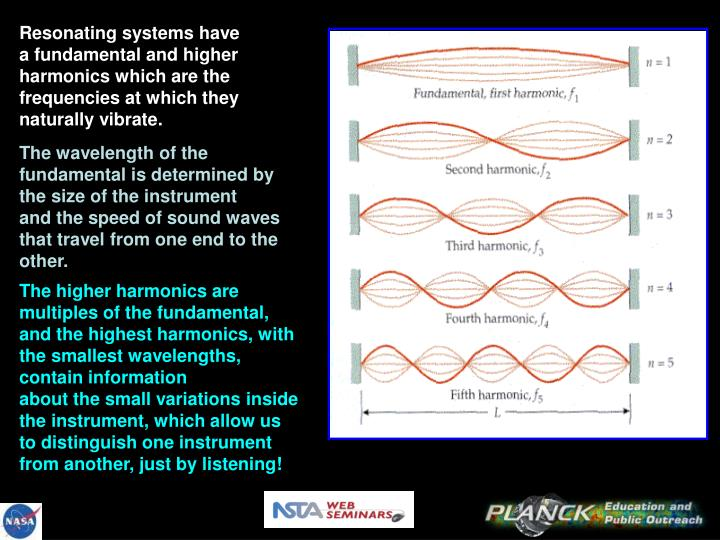 Resonating systems have