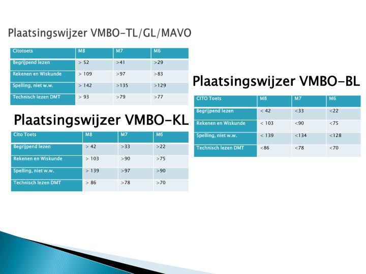 Plaatsingswijzer VMBO-TL/GL/MAVO