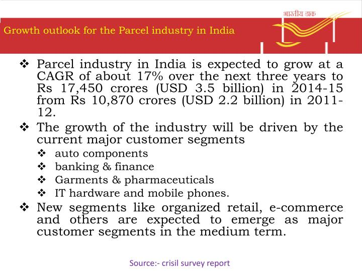 Growth outlook for the Parcel industry in India