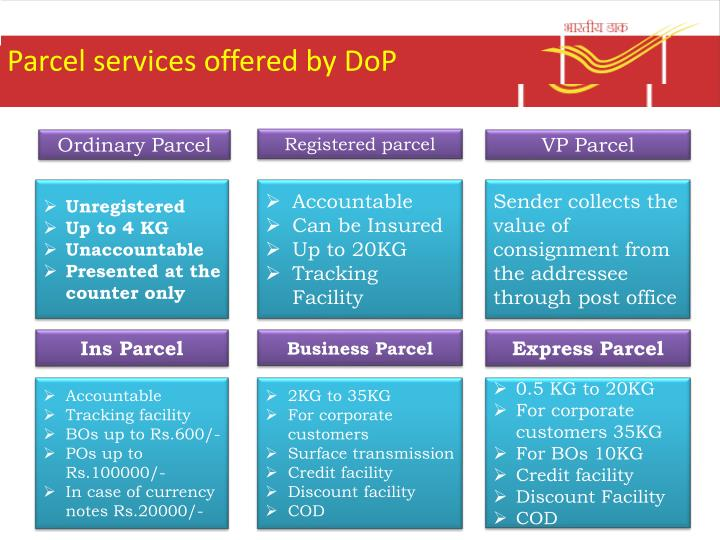 Parcel services offered by dop