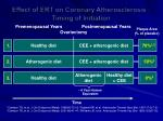 effect of ert on coronary atherosclerosis timing of initiation