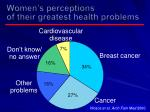women s perceptions of their greatest health problems