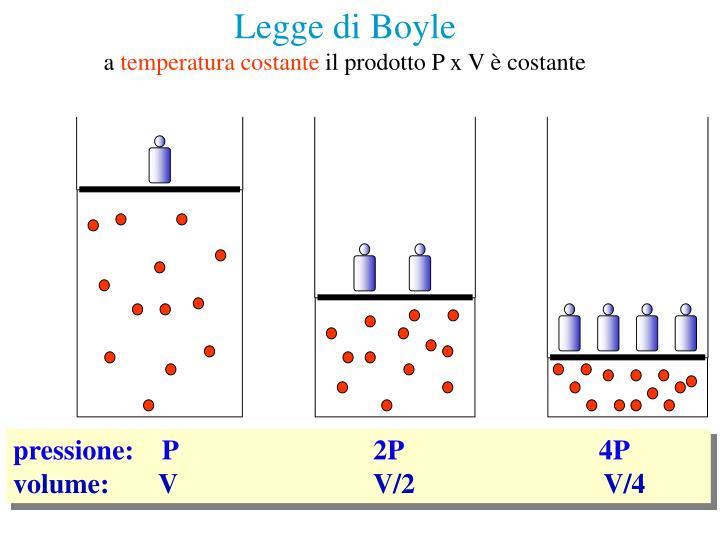 Legge di Boyle