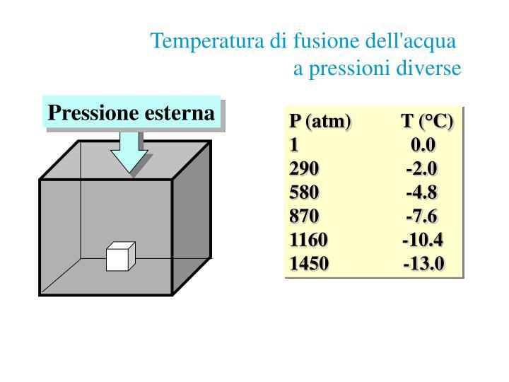 Temperatura di fusione dell'acqua