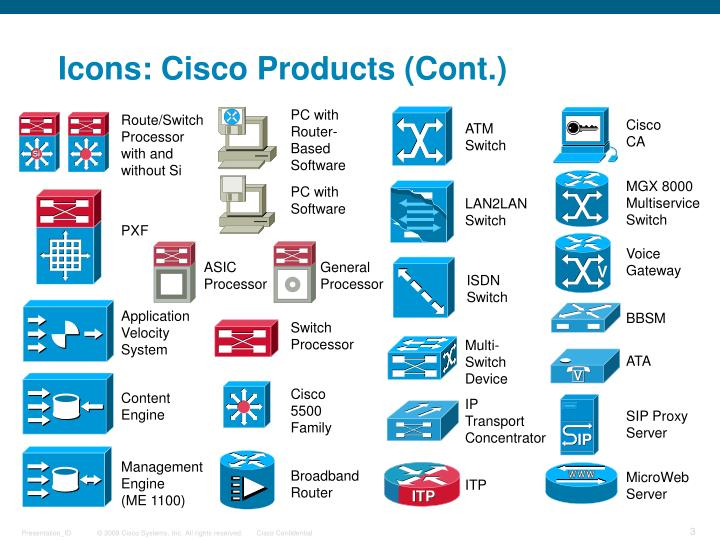 ppt icon library powerpoint presentation id 5587654icons cisco products (cont ) pc with router based software