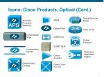 icons cisco products optical cont