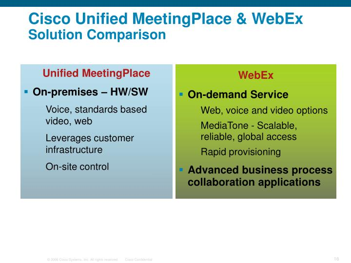 Cisco Unified MeetingPlace & WebEx