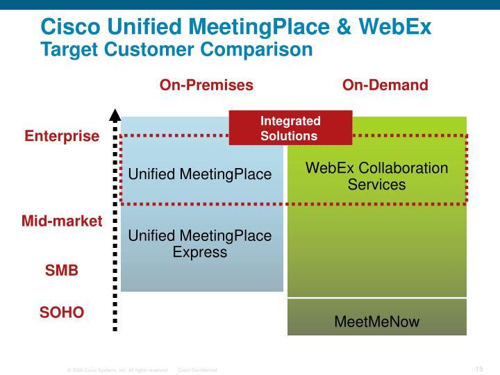 WebEx Collaboration Services