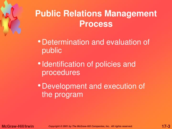 public relations an essential part of Chapter 5:management 1management process of public relations: strategic planning for pr is an essential part of management strategic planning is the organization's overall game plan, has a longer planning horizon (typically three to five years.