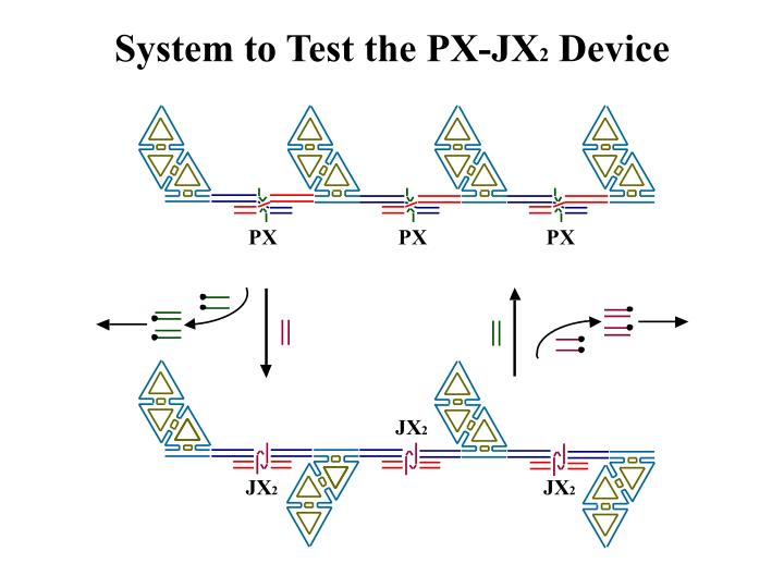 System to Test the PX-JX
