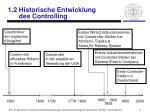 1 2 historische entwicklung des controlling
