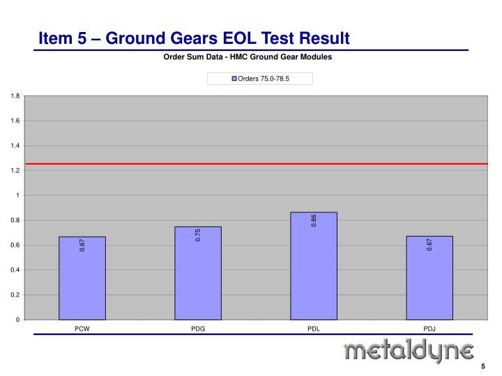 Item 5 – Ground Gears EOL Test Result