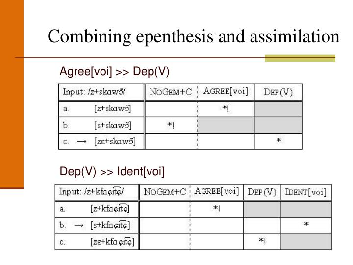 Combining epenthesis and assimilation