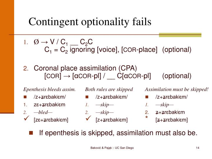 Contingent optionality fails