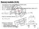 razvoj modela 4 6