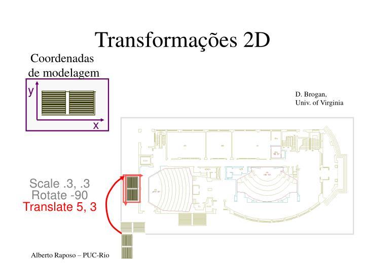 Transformações 2D