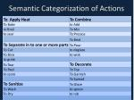 semantic categorization of actions