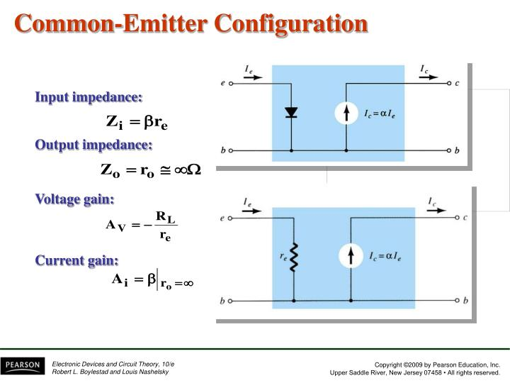 Dc Motor moreover Chapter 5 Bjt Ac Analysis also IGCSE Electromag ic effects also Princip together with Classification Of Electric Motors. on dc vs ac circuit
