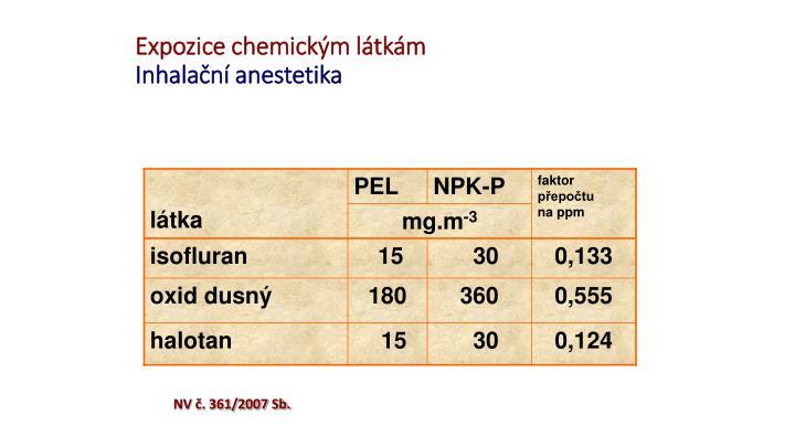 Expozice chemickým látkám
