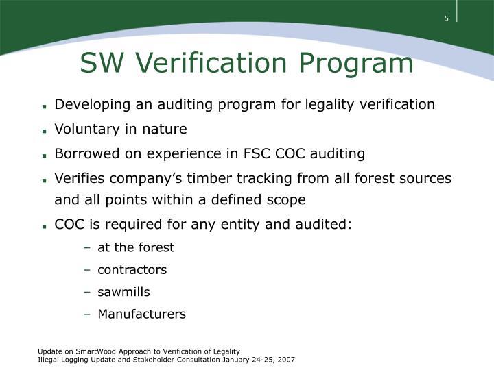 SW Verification Program