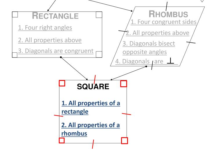 Quadrilateral