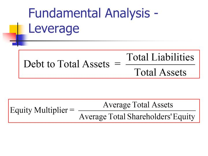 Fundamental Analysis - Leverage
