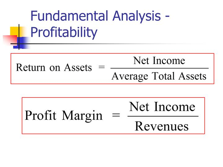 Fundamental Analysis - Profitability
