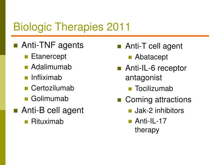 Biologic Therapies 2011