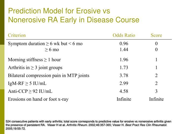 Prediction Model for Erosive vs