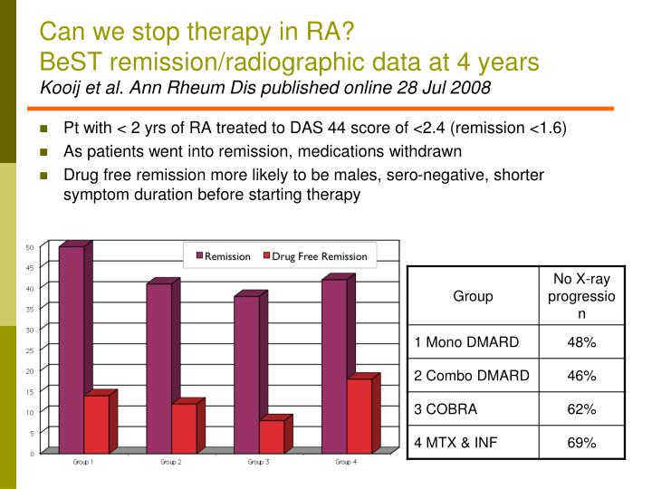 Can we stop therapy in RA?