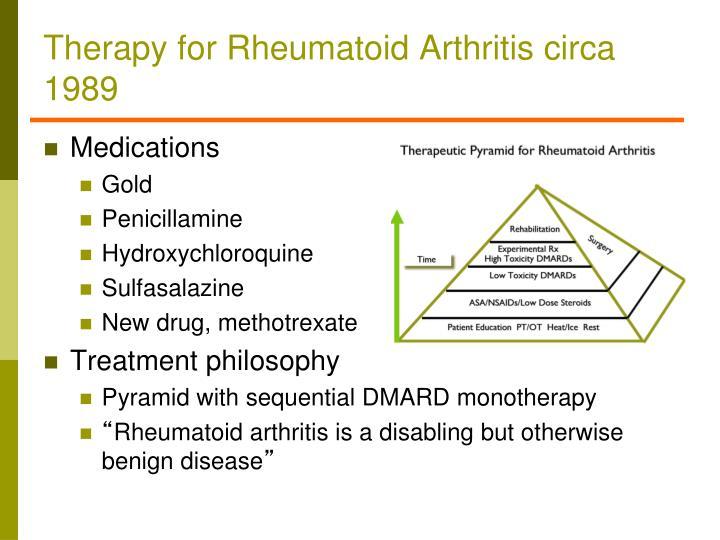 Therapy for Rheumatoid Arthritis circa 1989