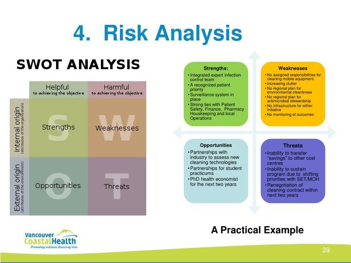 4.  Risk Analysis