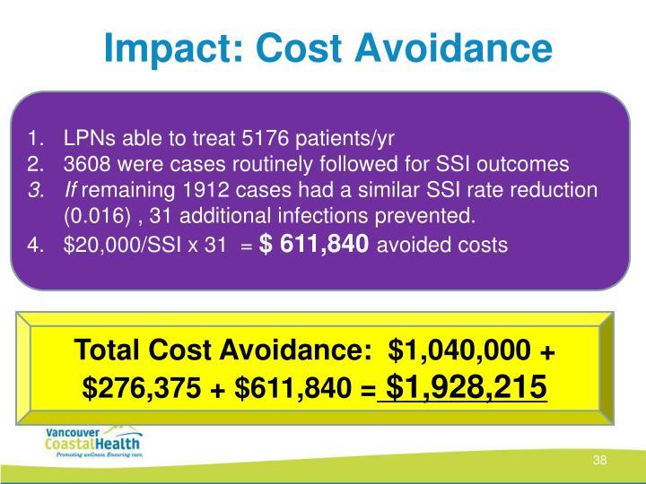 Impact: Cost Avoidance