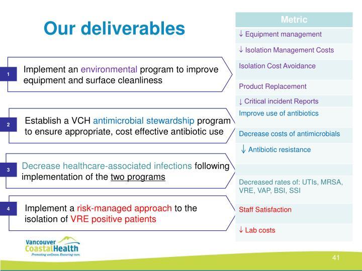 Our deliverables