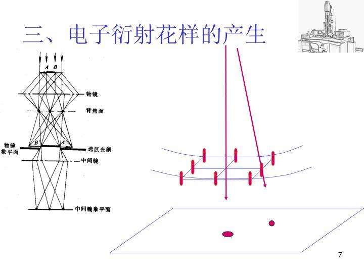 三、电子衍射花样的产生
