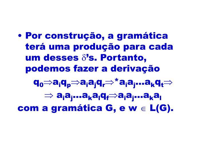 Por construção, a gramática terá uma produção para cada um desses 's. Portanto, podemos fazer a derivação