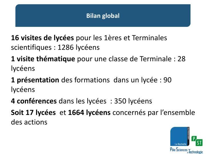 Bilan global