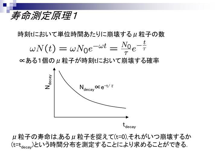 寿命測定原理1