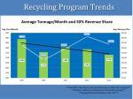 recycling program trends