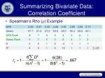 summarizing bivariate data correlation coefficient2